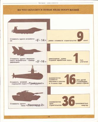 militarism3