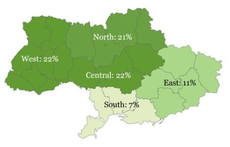 Support for President Poroshenko (Gallup).